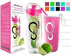 32 OZ Fruit Infuser Water Bottles W Time Marker Insulatio PI