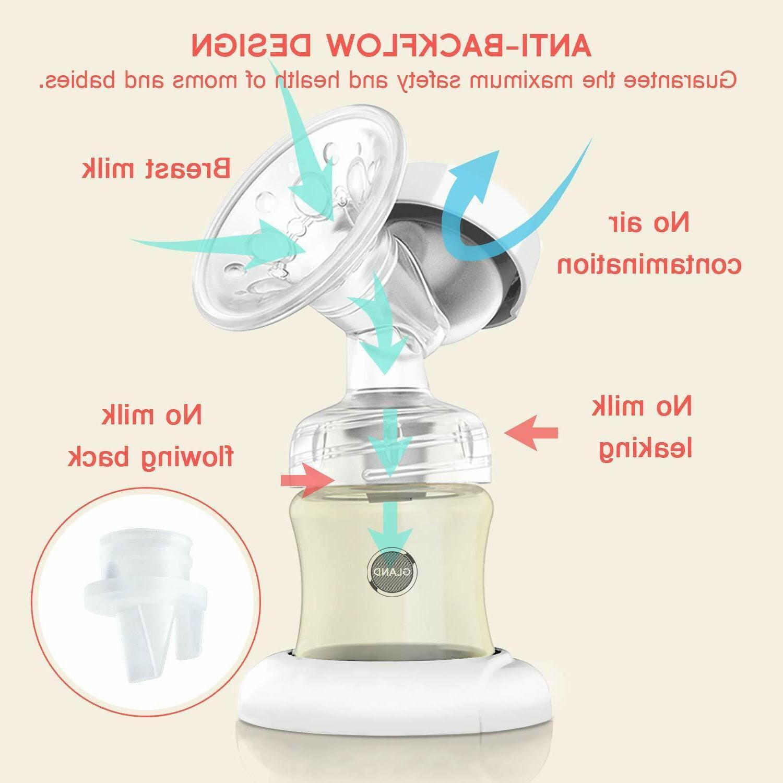 Hospital Grade Breast & Milk Bottle BPA