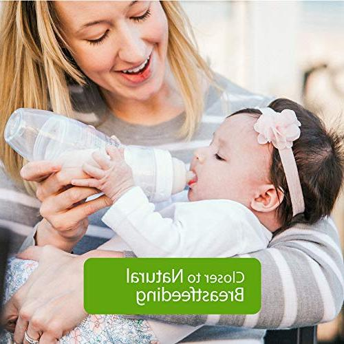 Playtex with Closer Breastfeeding, 4 Ounce -